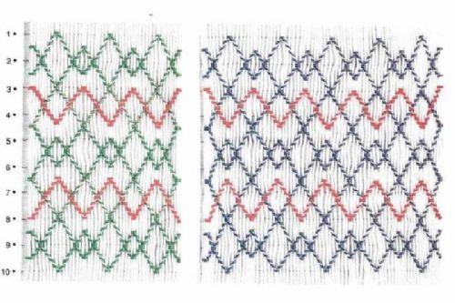 Geometic for Plaids & Calicos