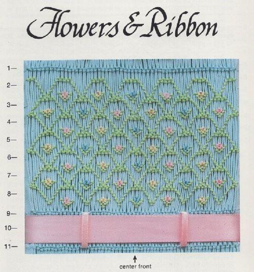 Flowers & Ribbon
