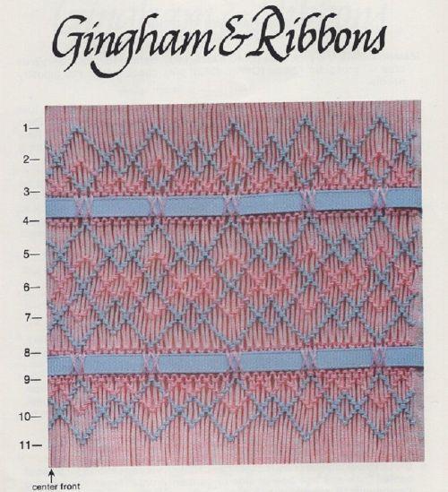 Gingham & Ribbons